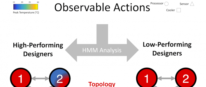 Mining Process Heuristics from Designer Action Data via Hidden Markov Models